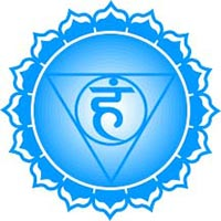 Chakras5